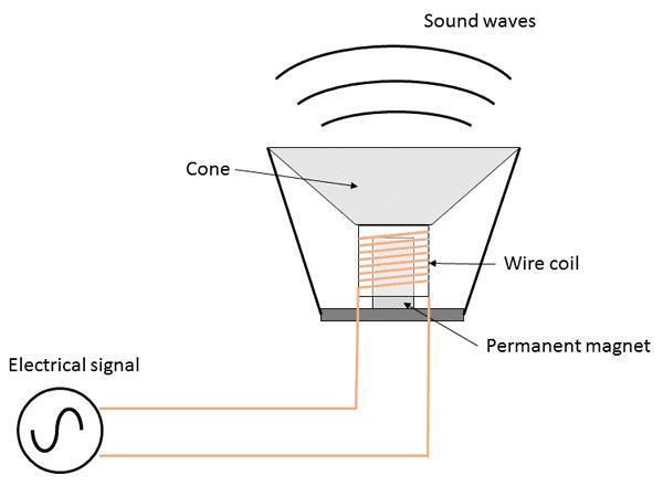 speaker-diagram.png