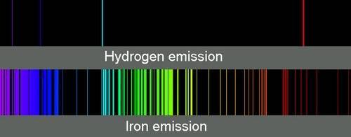 Spectra_emission_hydrogen_andiron.jpg