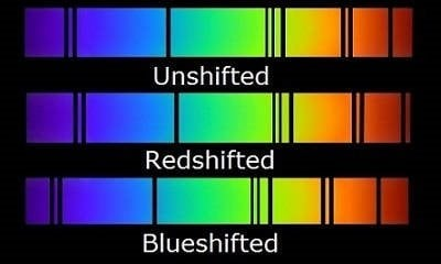 Spectral-Lines-shifted-spectra.jpg