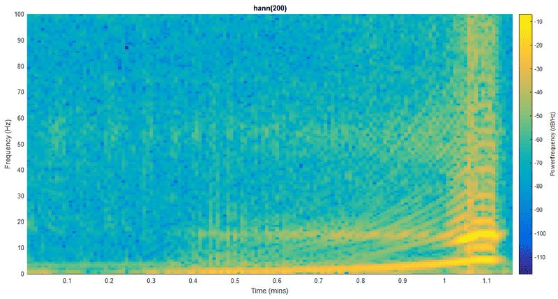 spectrograma_salida.png