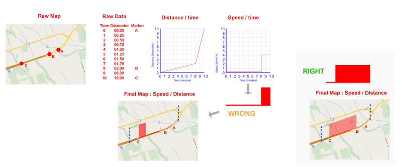 speed-graph.png