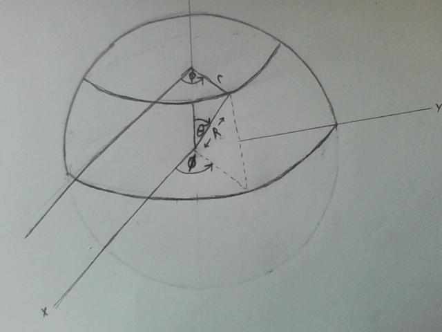 Surface Area of a Sphere in Spherical Coordinates