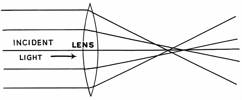 Spherical_aberration_(PSF).png