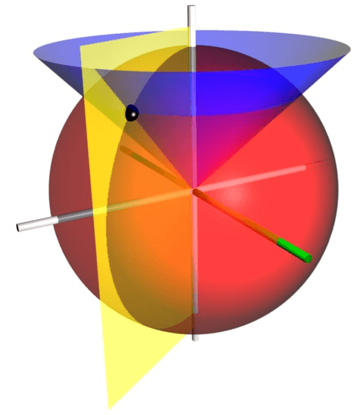 Spherical_coordinate_surfaces.png