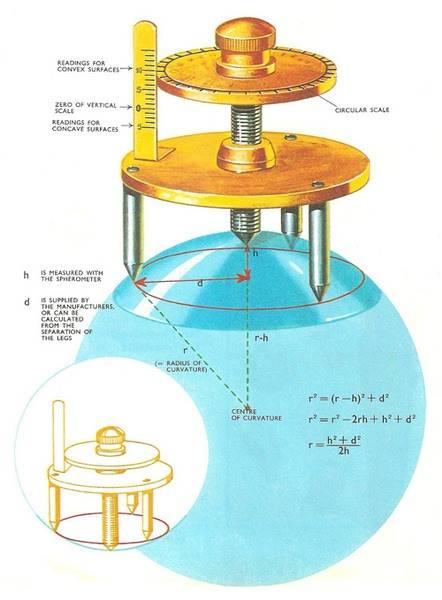 spherometer.jpg