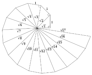 Spiral_of_Theodorus.png