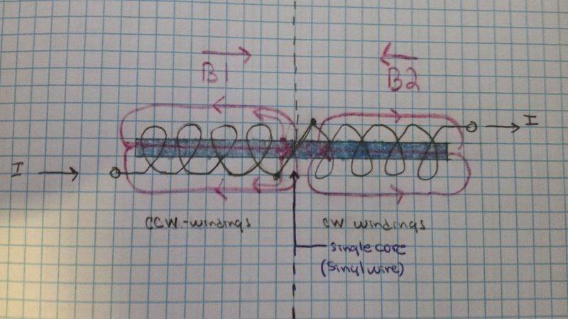 split field coil.jpg