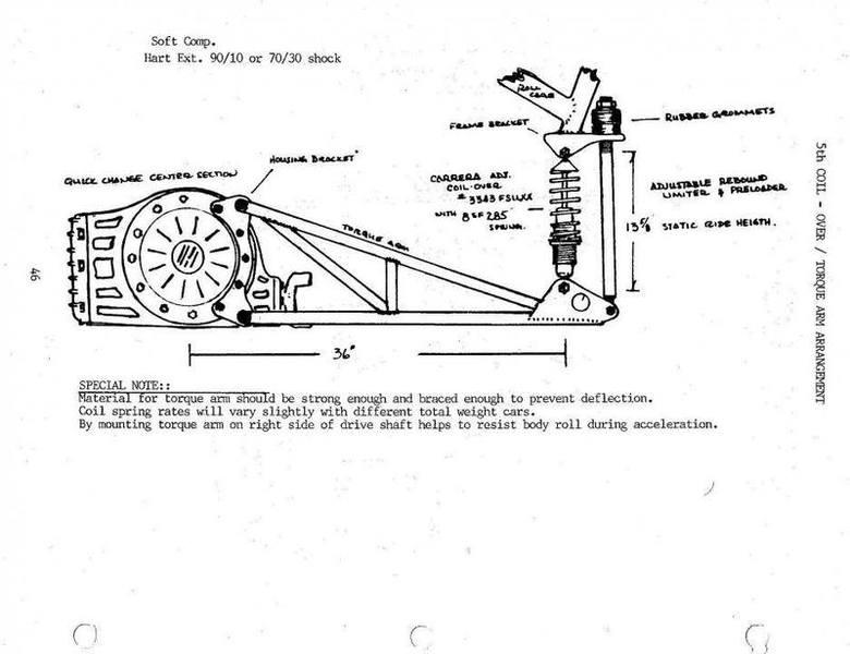 Race car suspension Class | Page 48 | Physics Forums