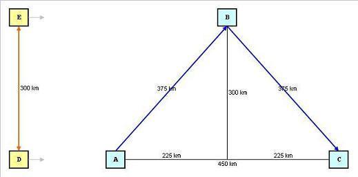 SR Problem 2.JPG