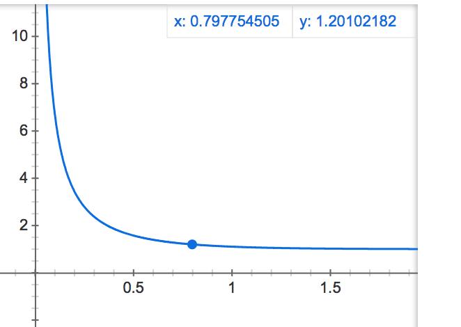 Hubble plot