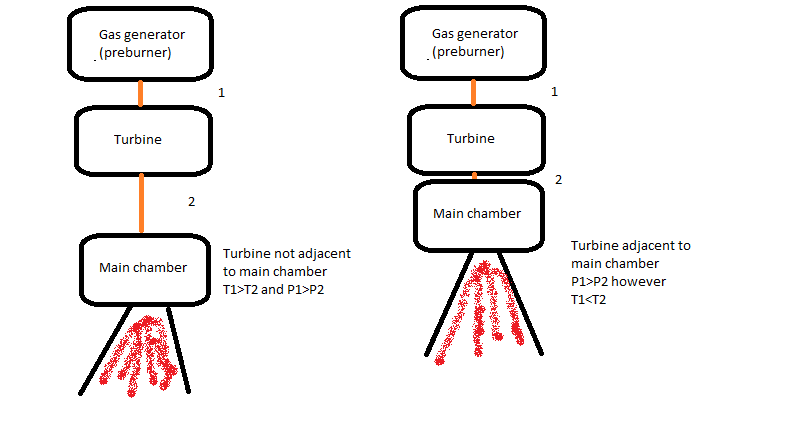 staged%20combustion%20diagram.png
