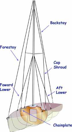 Standing-rigging3.jpg