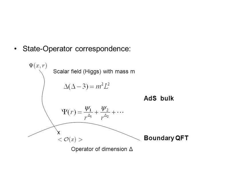State-Operator+correspondence:.jpg