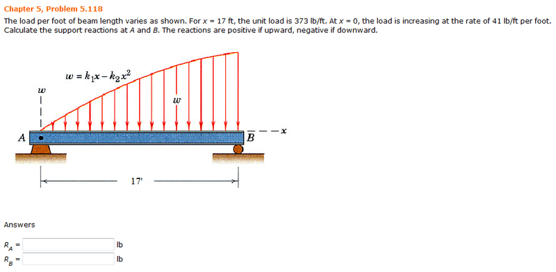 Calculate the Support Reactions at A and B as a Result of