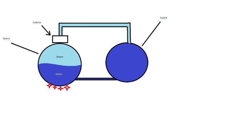 Steam Equilibrium Pt 1.png