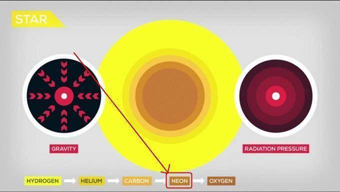 StellarNucleoSynthesis1.JPG
