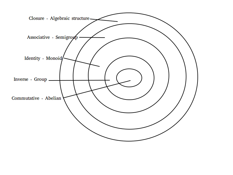 structure-hierarchy_zpszgf98yie.png