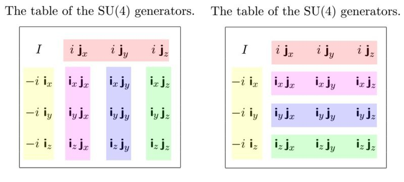 SU(4)_1.jpg