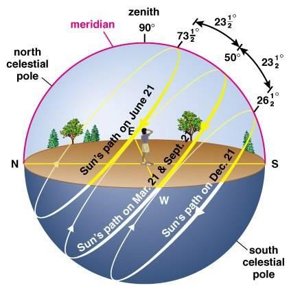 sun+path+aa.jpg