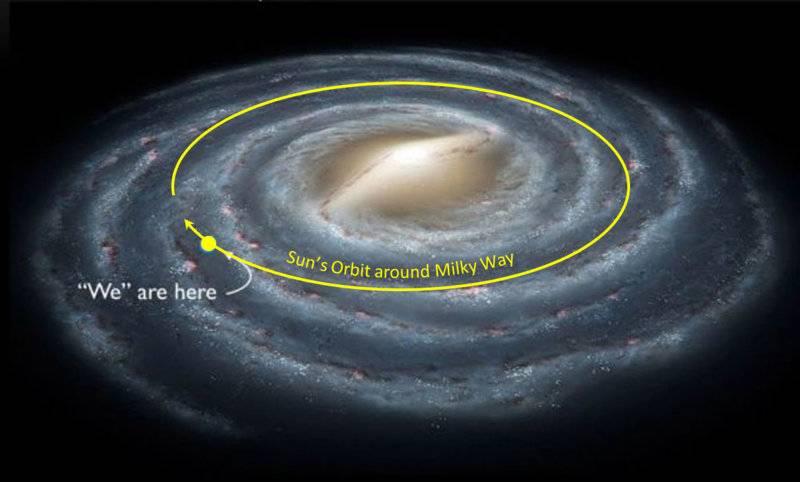 Sun's Orbit around Milky Way (08Nov2018).jpg