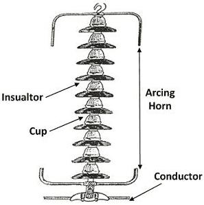 suspension-insulator.png