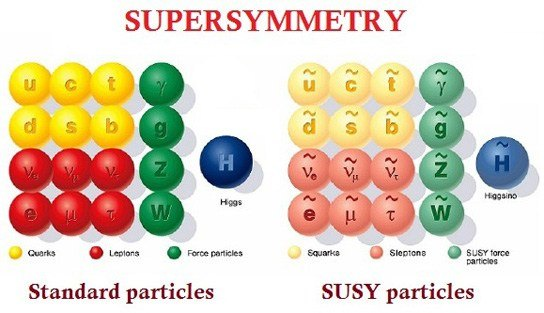 Susy-particles.jpg