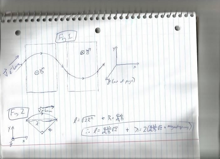 synchrotroncrossproductpage1_zps207b92dd.jpg