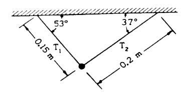 Finding Tension with angles | Physics Forums