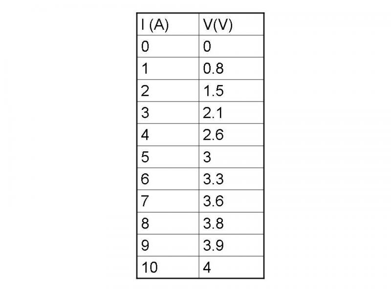 table1_zps43c6082b.jpg