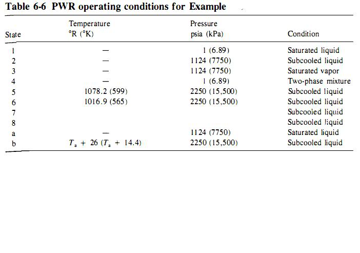 table6-6.jpg