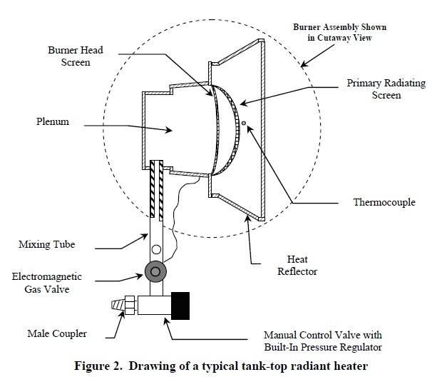 Tanktop_Rsd_Heater_Figure2.jpg