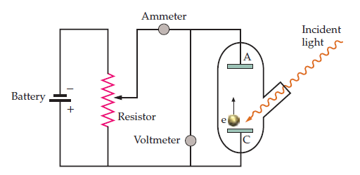 The Photoelectric Effect | Physics Forums Photoelectric Effect Circuit