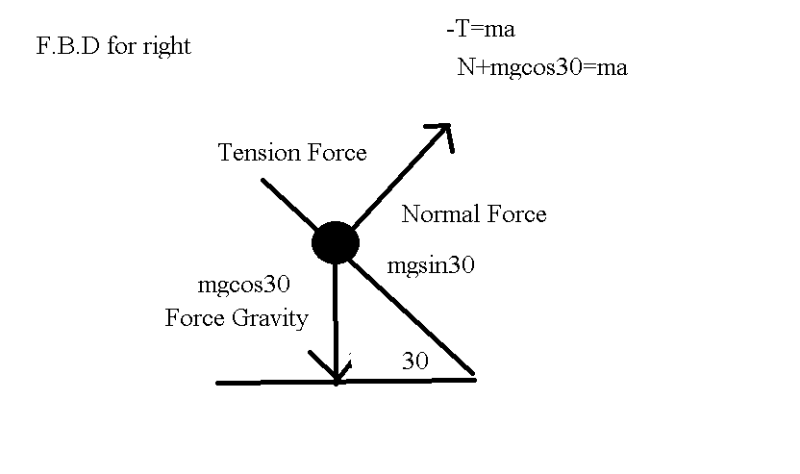 tension1.png