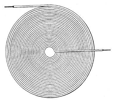 Magnetic Induction For A Tesla Flat Spiral Coil Physics
