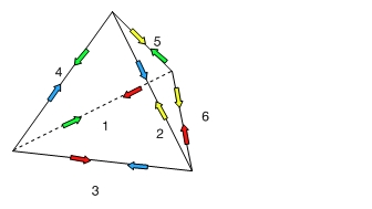 tetrahedroncars.jpg