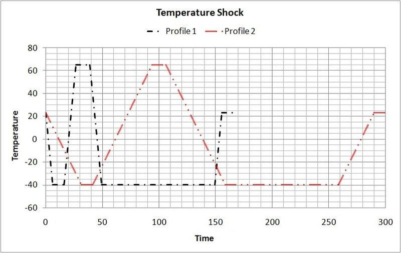 Thermal shock2.jpg
