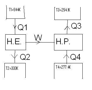 thermodynamicsproblem-1.jpg