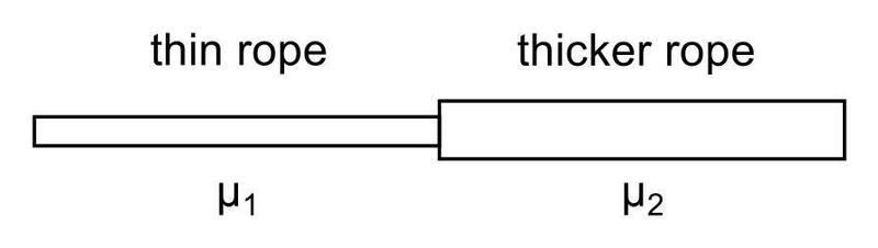 Thin_rope_thick_rope-1.jpg