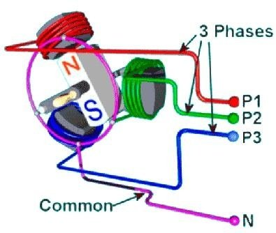 Three-phaseElectricPower.jpeg