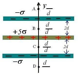 three-plates-exam-jpg.jpg