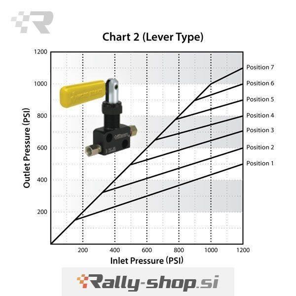 tilton-lever-type-proportioning-valve.jpg