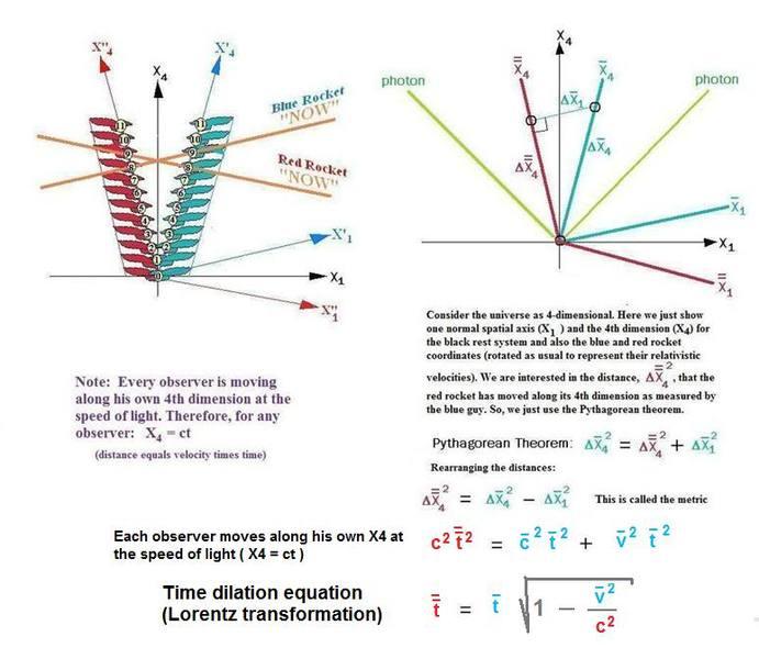 Time_Dilation.jpg