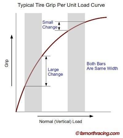 tire_load_curve.jpg