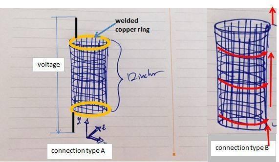 Titanium mesh connection types.jpg