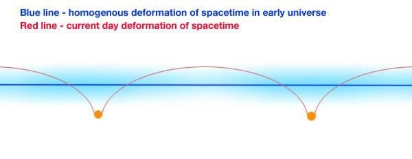 topography_of_spacetime.jpg