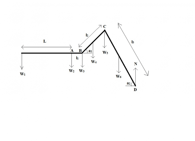 torque diagram.png