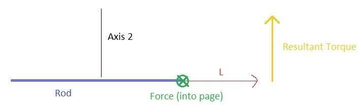 torque question.jpg