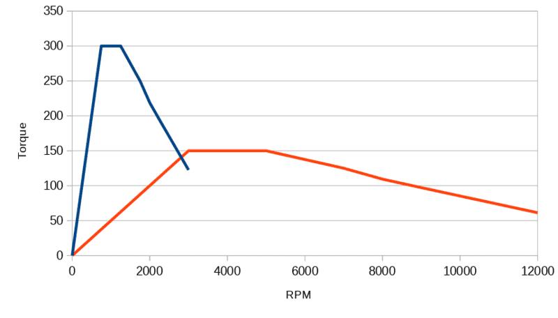 torque-rpm.png