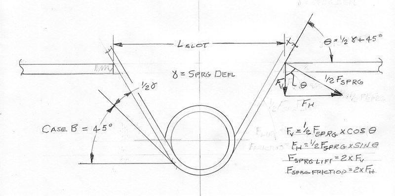 Torque Spring Load Diagram.jpg