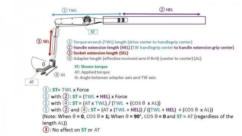 torque wrench4.jpg
